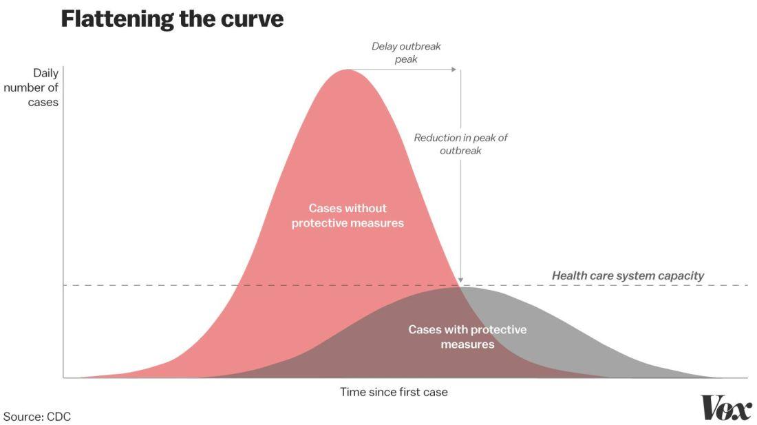 flattening_the_curve_final.jpg