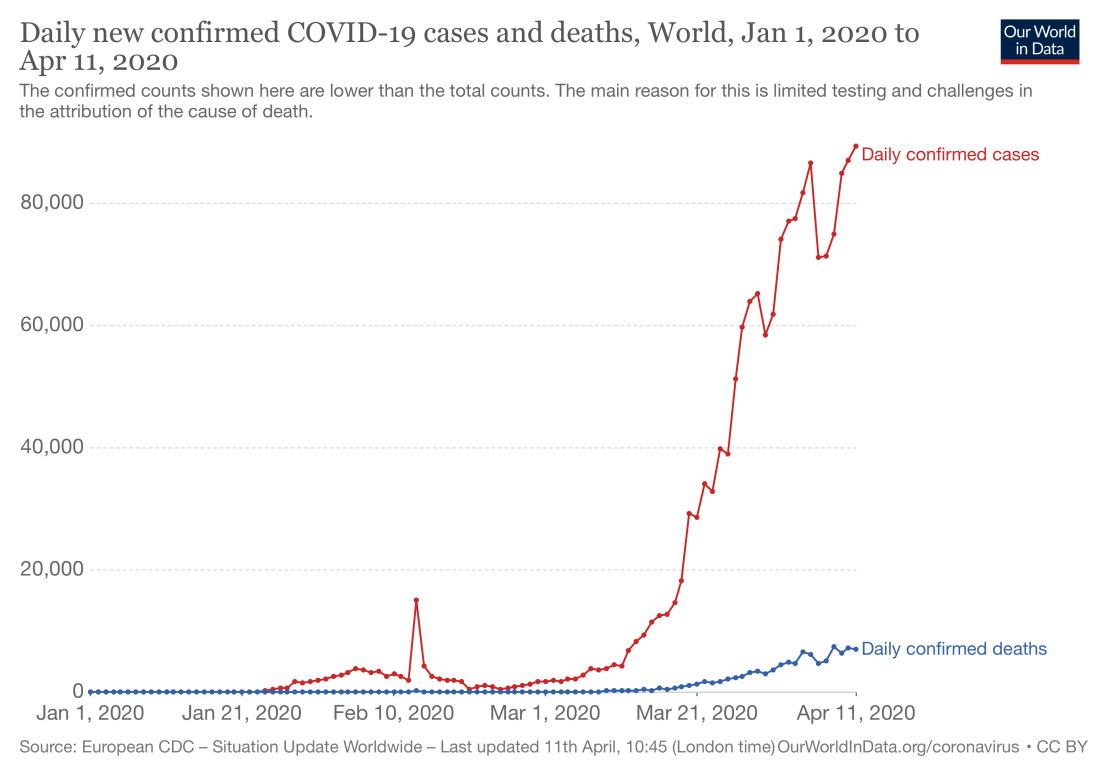 daily-covid-cases-deaths.png
